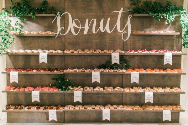 Dessert Walls