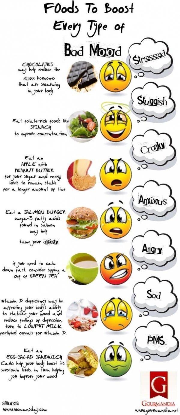 Flow,font,icon,illustration,Foods,