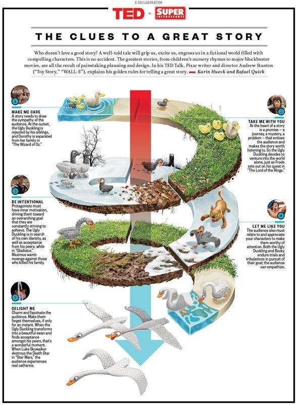 TED,ecosystem,cartoon,biology,diagram,