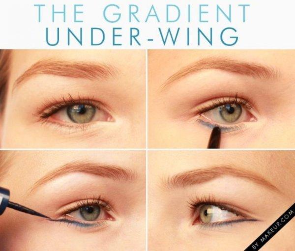 Gradient under Wing