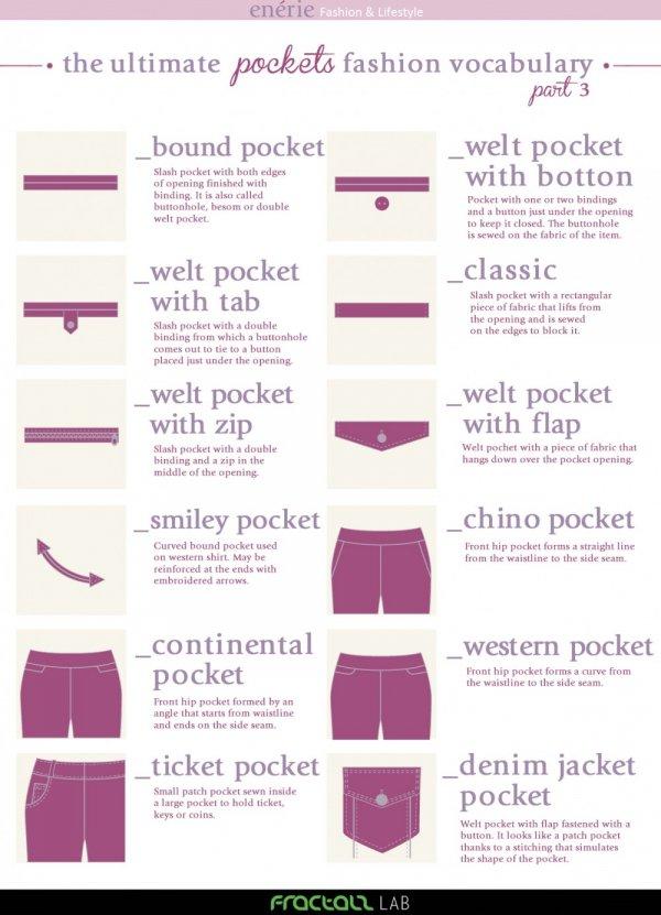 The Ultimate Pockets Fashion Vocabulary