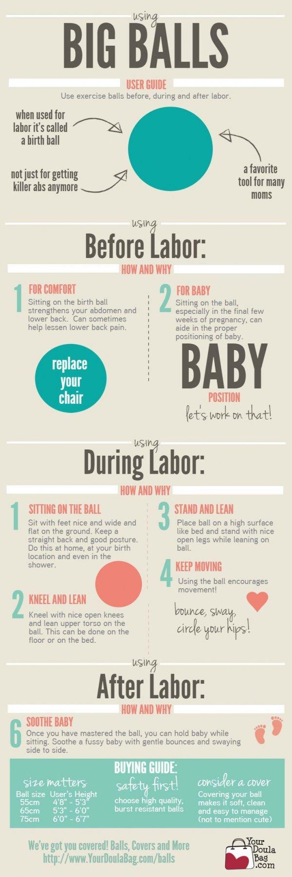 Birth Balls Have so Many Uses