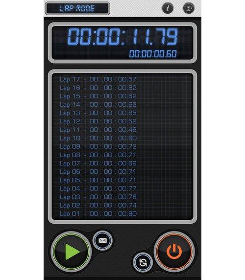 Stopwatch Apps
