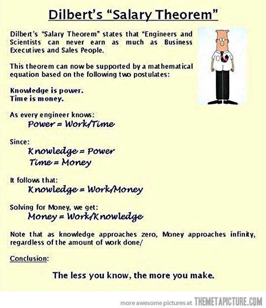 Dilbert's Salary Theorem