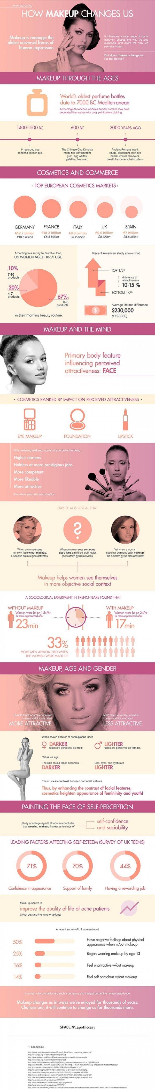 Kosmetik Dunia,advertising,brand,line,HOW,