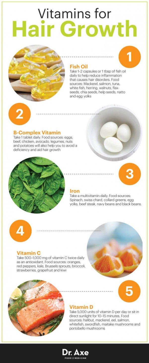 Top 6 Vitamins for Hair Growth