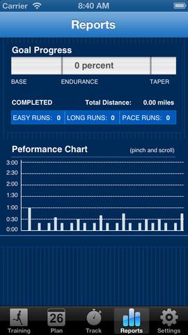 Map My Run Training