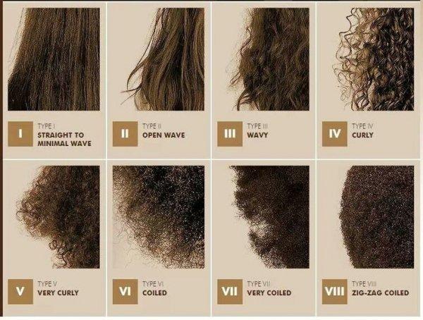 hair,color,brown,hairstyle,flooring,