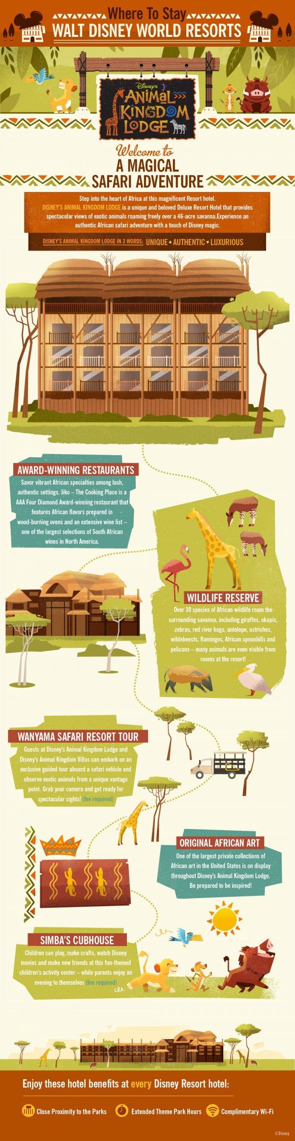 Disney's Animal Kingdom Lodge I