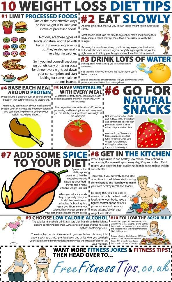 diabetic diet meal plan template