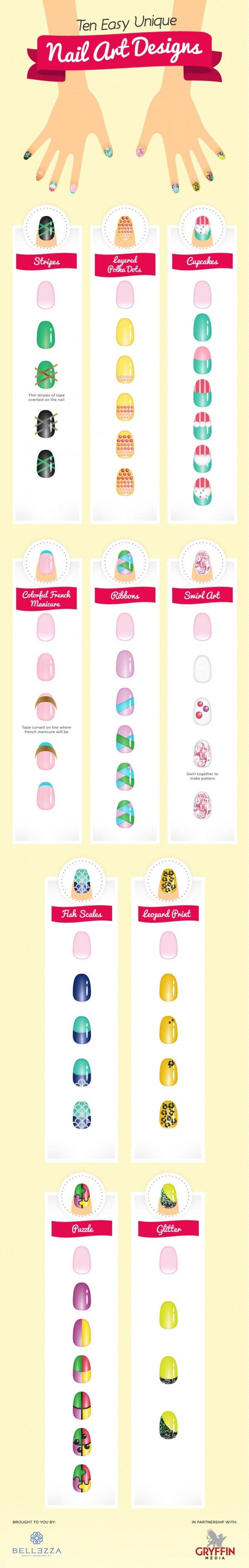 Ten Easy Unique Nail Art Designs