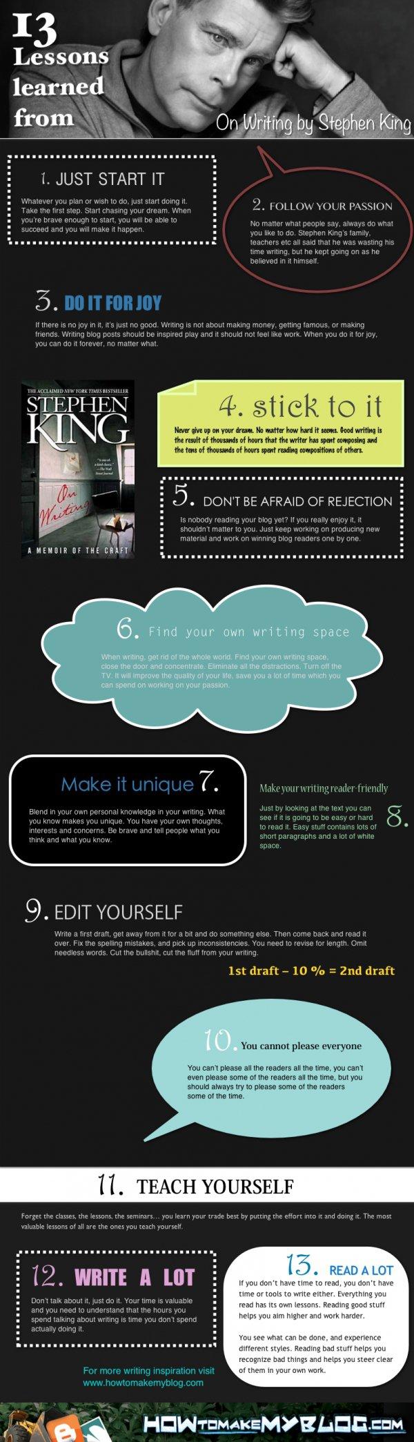 advertising,brand,screenshot,website,Lessons,
