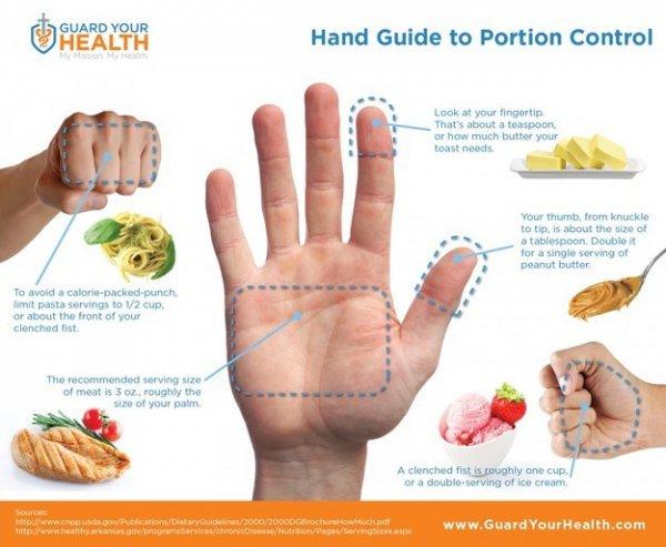Genuine Health, human action, finger, hand, biology,