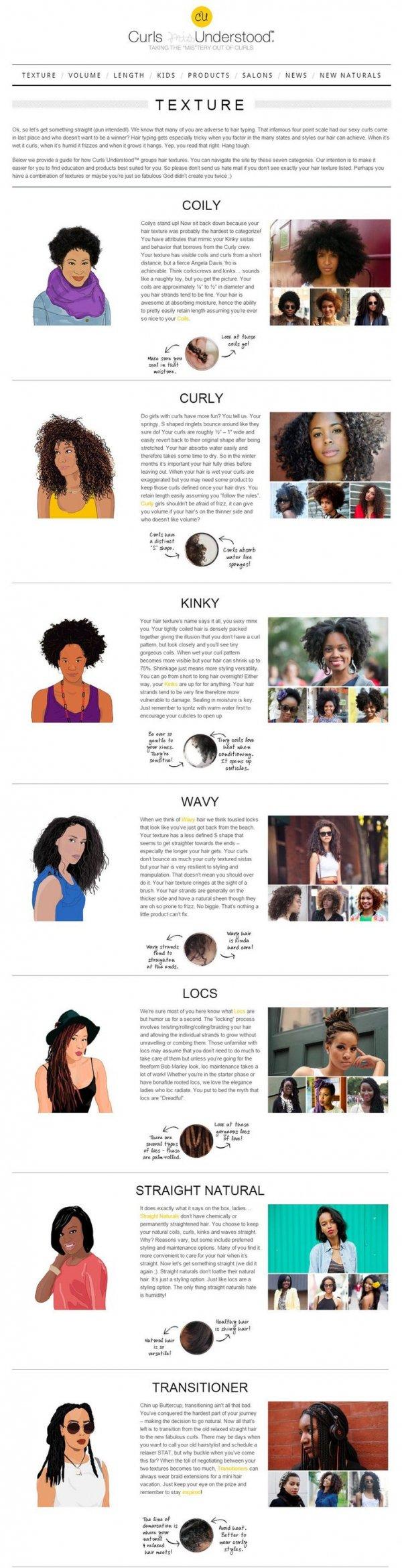brand,Curls,Understood.,TEXTURE,VOLUME,