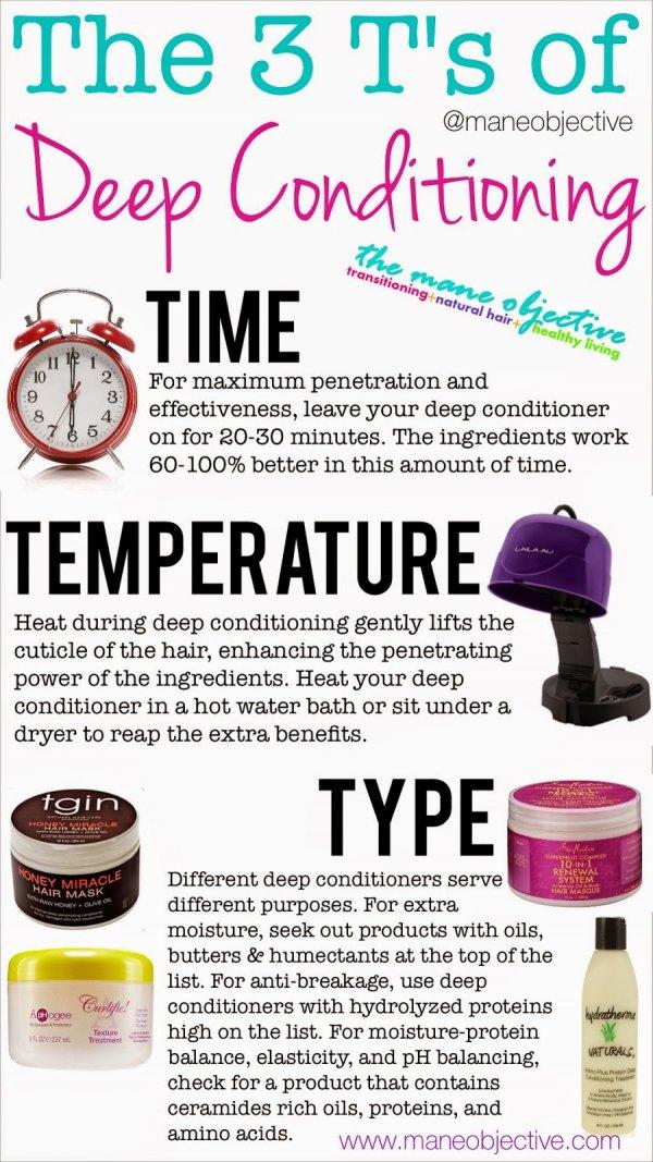 Deeeeeep Conditioning Treatments