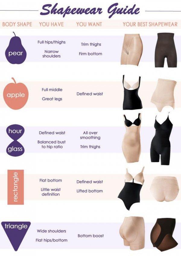 Shapewear Guide