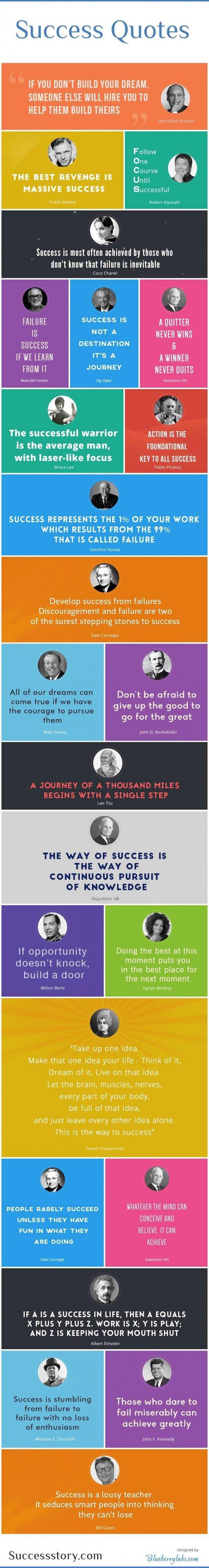 Do You Crave Success?