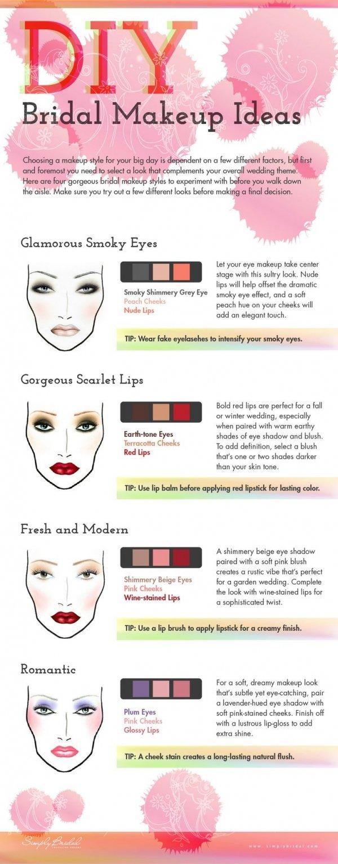 face,lip,brand,Bridal,Makeup,