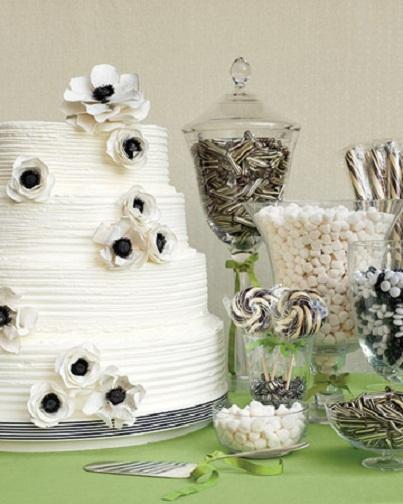 Cake & Candy...