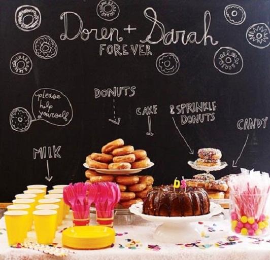 Chalkboard Wedding Dessert Table...