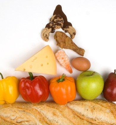 Exchange Diet