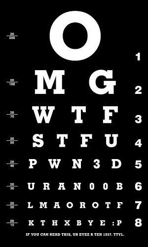 Have a Regular Eye Check