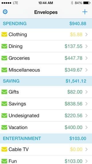 Budget Ease