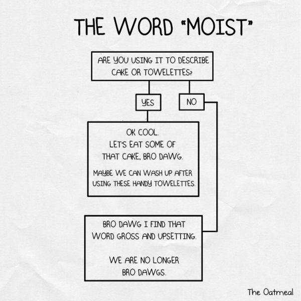 I Loathe That Word!