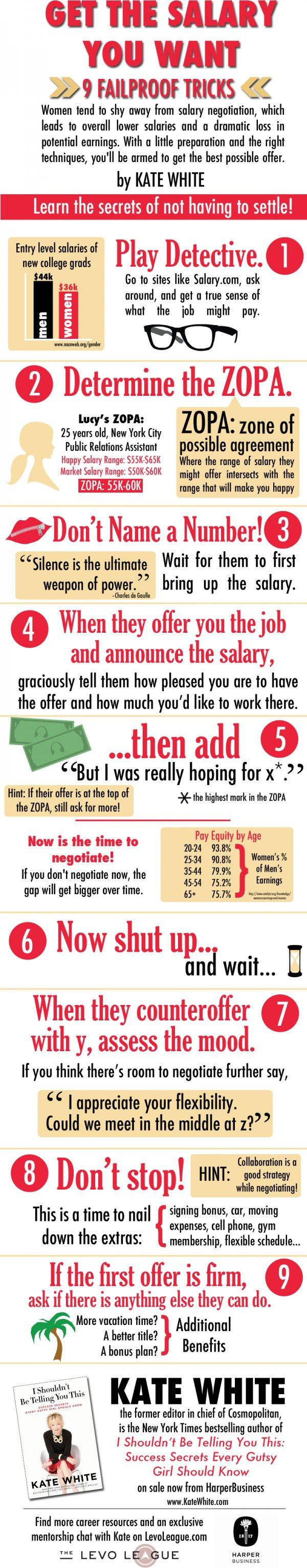 9 Failproof Salary Negotiation Tricks