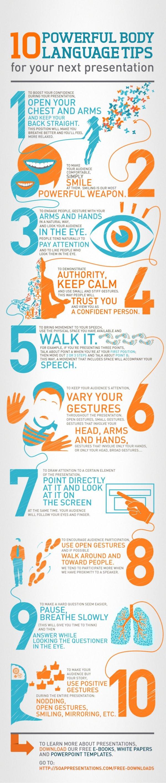 10 Powerful Body Language Tips