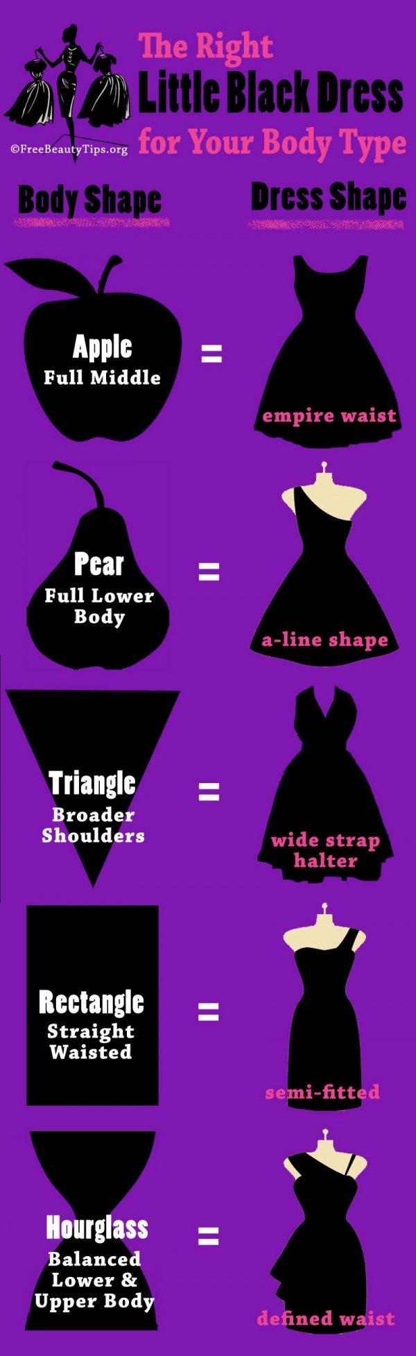 Little Black Dress Shapes by Body Type