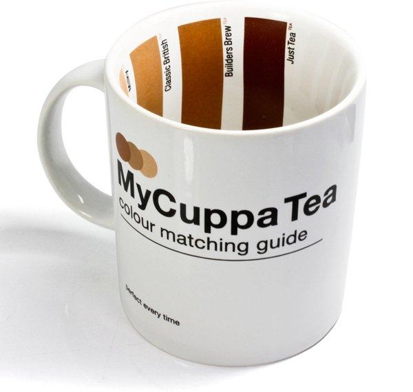 Perfect Tea Mug