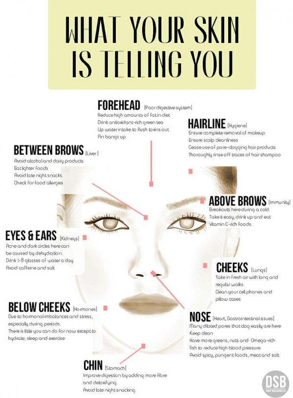 face,nose,advertising,skin,font,